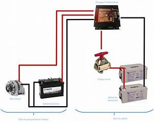 Comment Tester Une Batterie De Telephone Portable : relier la batterie principale aux batteries auxiliaires poimobile fourgon am nag ~ Medecine-chirurgie-esthetiques.com Avis de Voitures