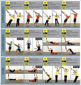Great Trx  Suspension Training Workout Basics For Beginners