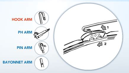 Wiper Blades 101: Intro to Replacing Your Blades