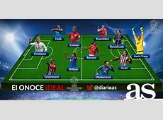 Champions League El once ideal hasta octavos de final
