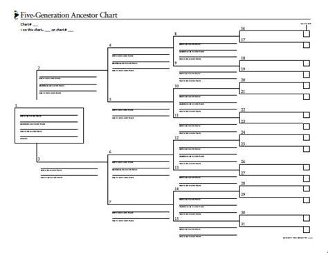 basic charts  worksheets  images family tree