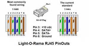 similiar cat jack pin out keywords jack wiring diagram 3 pin dmx xlr pinout rj45 phone jack wiring