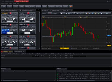 live forex trading platform check this best forex trading platform 2015