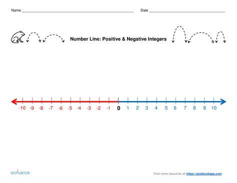 integer number line worksheets pdf adding and