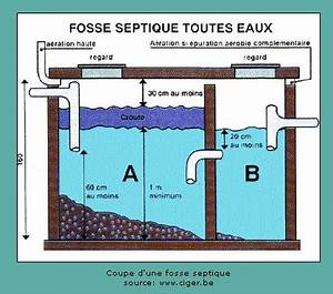 Fosse Septique Beton Ancienne : schema fosse septique beton ancienne ~ Premium-room.com Idées de Décoration