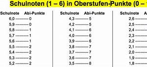 Abiturnote Berechnen Sachsen Formel : umrechnungstabelle schulnoten 1 bis 6 in oberstufen punkte abitur 0 bis 15 lehrerfreund ~ Themetempest.com Abrechnung