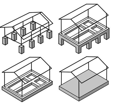 Die Bodenplatte Selbst Betonieren Auf Den Fundamentplan Kommt Es An by Welches Fundament Eignet Sich F 252 R Fertiggaragen Mit