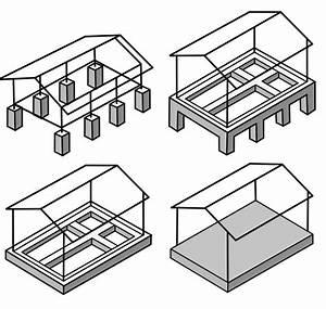 Streifenfundament Garage Kosten : sie wollen eine fertiggarage kaufen dann informieren sie sich hier ~ Watch28wear.com Haus und Dekorationen