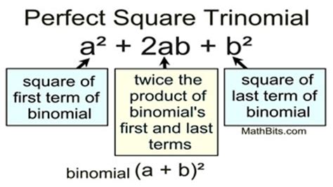 factoring perfect square trinomials mathbitsnotebooka