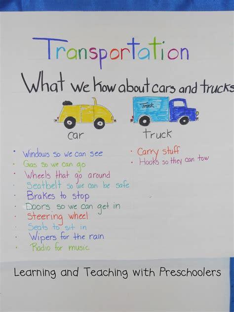 25 best transportation activities ideas on 153 | 09e07cc07975d8b1f23002205fbb1552 preschool transportation transportation anchor chart