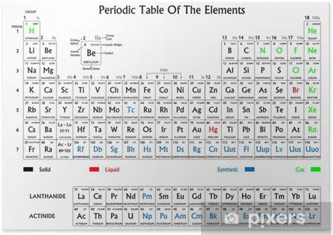 tavola periodica poster poster tavola periodica degli elementi bianco e nero