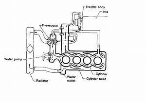 Simplifying Cooling System On An Sr20det
