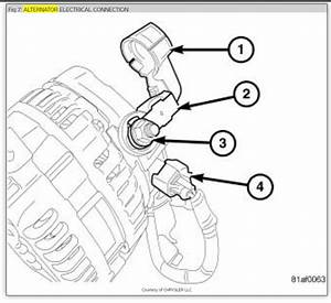 Alternator Replacement  On My Dodge Journey How Do I