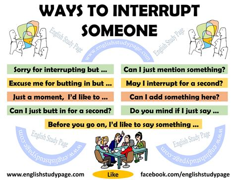 Different Ways To Interrupt Someone In Conversation  English Study Page