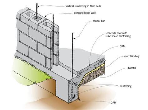cmu housing floor plans cmu block design plans search block wall