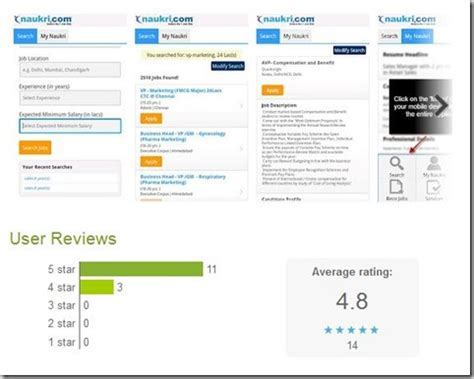 How To Resume From Naukri App naukri launches android iphone bb apps introduces html 5 site