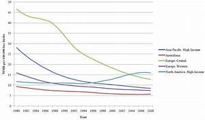 U.S. bucks the trend on maternal mortality   Family Inequality