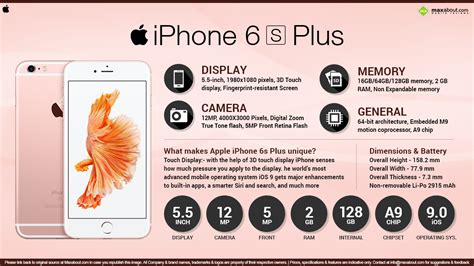 iphone 6 facts facts apple iphone 6s plus