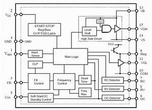 Ssc9512  Uff5csanken Electric