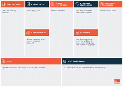 Business Canvas Paper Editable Pdf Sheet Complete