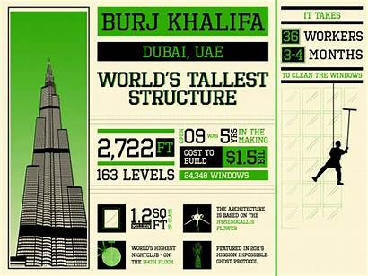 Khalifa Burj Dribbble Designed Gifographic Tallest Structure