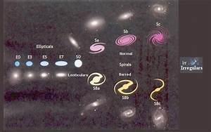 Image Gallery other shapes of galaxies