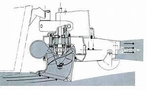 Jet Pump  Jet Pump Vs Propeller