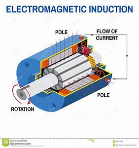 Dynamo Cartoons  Illustrations  U0026 Vector Stock Images