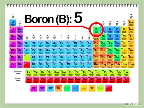 How To Find Protons Neutrons And Electrons Of An Element by How To Find The Number Of Protons Neutrons And Electrons