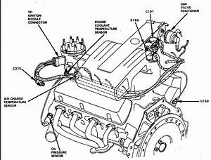 Where Is The Oil Sending Unit Located On A 1990 Ford Mustang 5 0