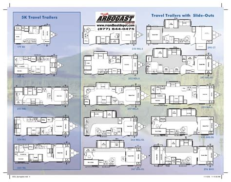 springdale fifth wheel wiring diagram 37 wiring diagram