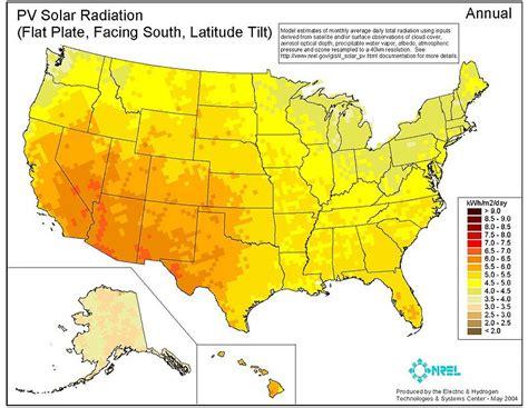 Расчет тепловой мощности от гелиосистем. окупаемость солнечного коллектора. пикабу