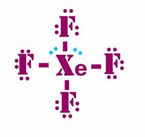 Lewis structure of XeF4:Biochemhelp