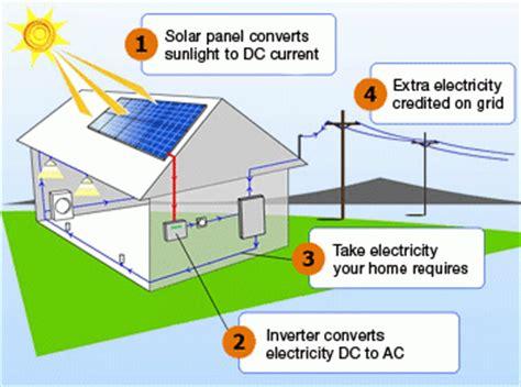 about solar energy west prince solar solar energy