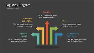 Logistics Business Powerpoint Diagram