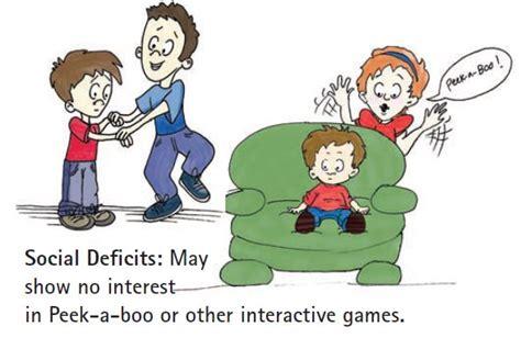 autism spectrum disorder autism meaning