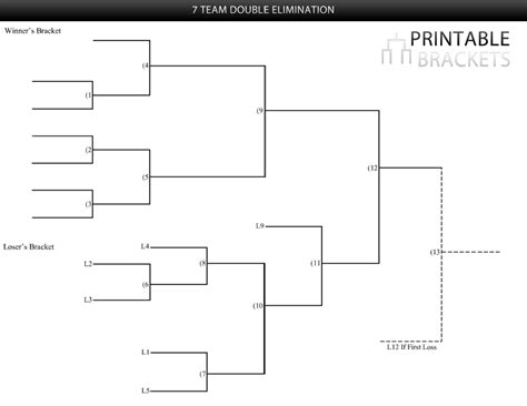 Bracket Maker  Driverlayer Search Engine. Home Maintenance Checklist Template. Free Project Template 980208. Microsoft Word Book Manuscript Template. Microsoft Office Publisher Templates Free Template. Sample Bench Memo. Online Daily Planner Free Template. Creative Request Form Template. Resume Template Free Download