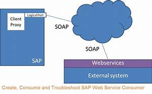 How To Create And Consume External Web Services From Sap Abap