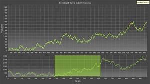 Gauge Chart Steema Teechart Chart Components For Java