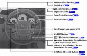 Visual Index    Quick Reference Guide    Honda Pilot 2009