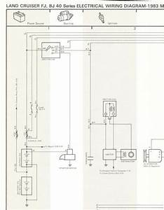 Fj40 1984 Wiring Diagram