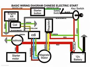 150cc Chinese Atv Wiring Diagram 41132 Enotecaombrerosse It