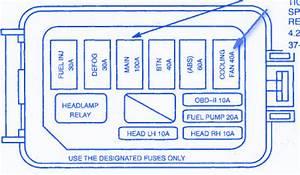 Ford Econoline F150 Van 2012 Fuse Box  Block Circuit