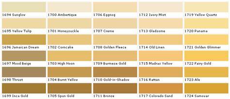 beige paint color chart car interior design