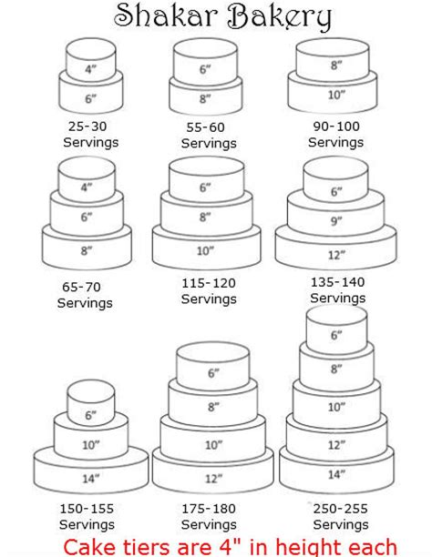 cake serving chart serving chart cake ideas and designs