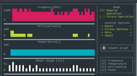 easily monitor cpu utilization  linux  stress