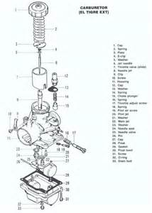 2005 arctic cat carburetor diagram imageresizertoolcom With cat 500 atv wiring diagram besides kawasaki kfx 400 carburetor diagram