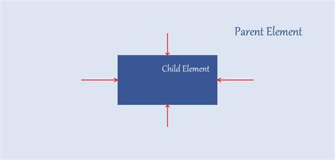 centrare elementi inline e block level con i css codice - Centrare Div Css