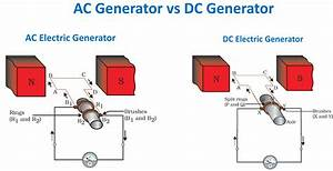 Differences Between Ac And Dc Generators