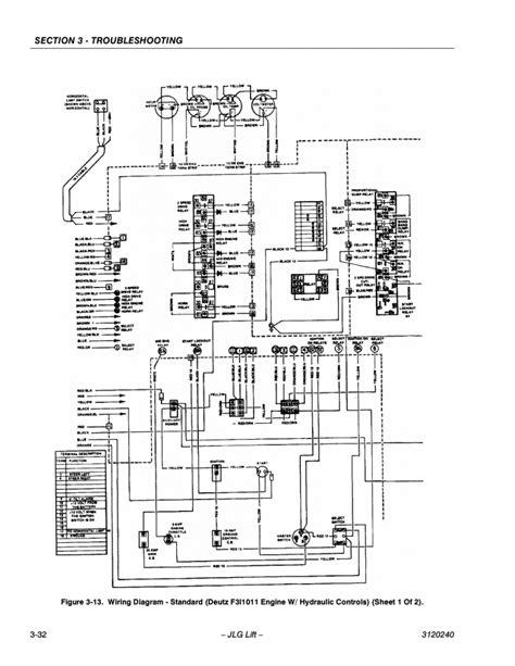 skyjack scissor lift wiring diagram electrical schematic